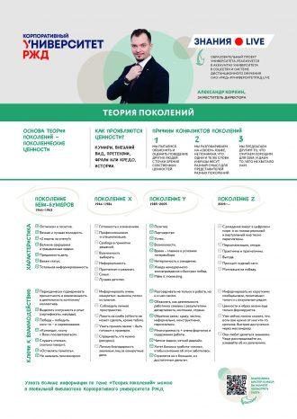 АНО ДПО «Корпоративный университет РЖД»