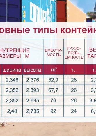 Российский логистический Альянс «ACEX»