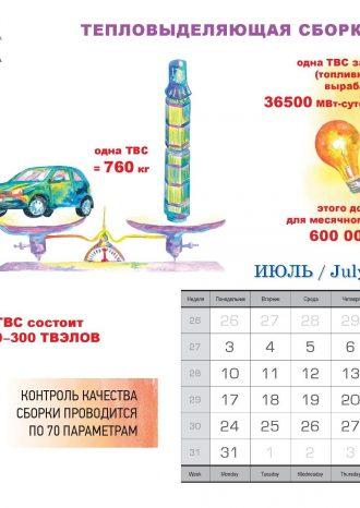 Топливная компания Росатома «ТВЭЛ»